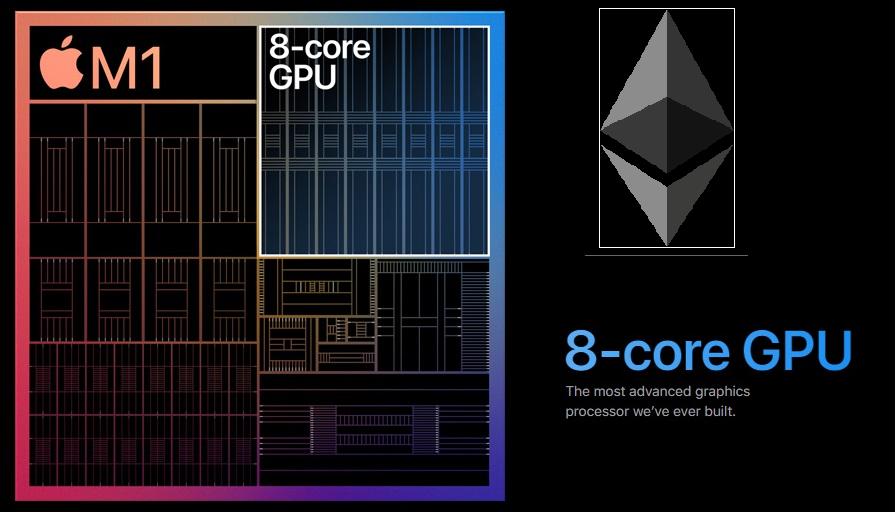 Apple M1 GPU Ethereum Mining